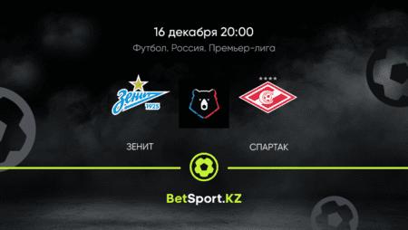 Зенит – Спартак Москва 16.12.2020