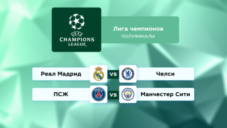 Футбол. Лига Чемпионов. Полуфиналы