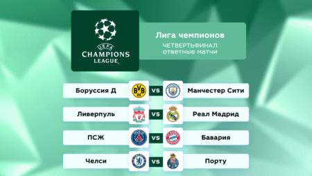 Футбол. Лига чемпионов. Четвертьфинал. Ответные матчи