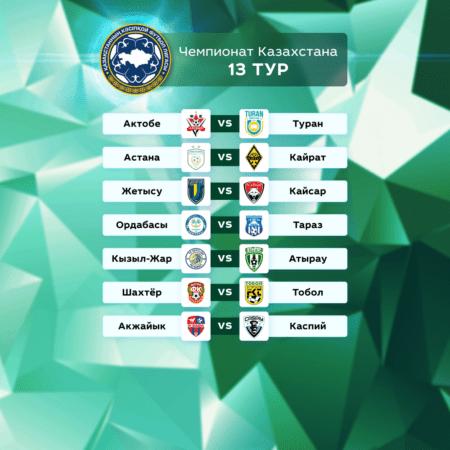 Футбол. Чемпионат Казахстана. 13 тур. 23-24 мая