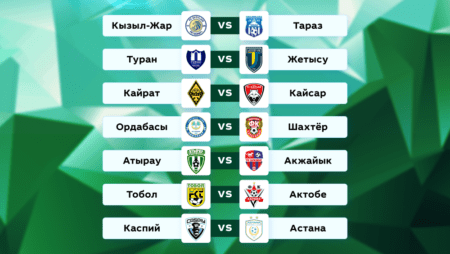 Футбол. Чемпионат Казахстана. 14 тур. 28-29 мая