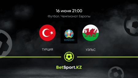 Турция – Уэльс. Футбол. Евро. 16.06.2021 в 21:00 (UTC+5)