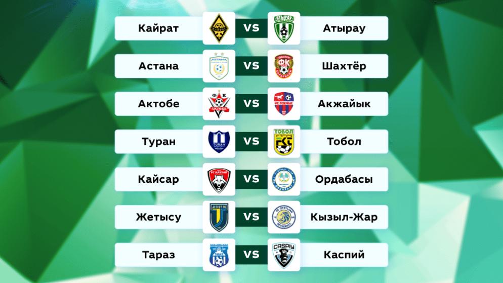 Футбол. Чемпионат Казахстана. 19 тур. 2-4 июля
