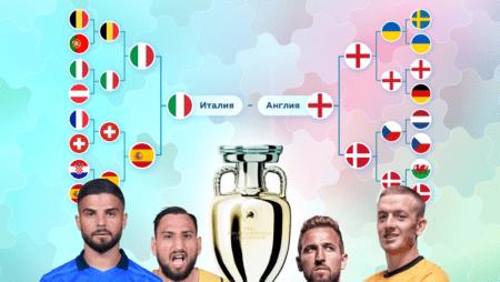 Итоги 1/2 финала Евро
