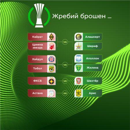 Жребий брошен. «Кайрат», «Тобол», «Шахтер Караганда» и «Астана» узнали своих соперников по еврокубкам