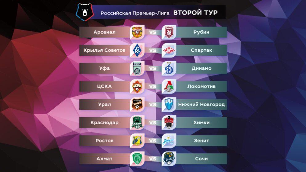 Прогнозы на второй тур РПЛ: «Зенит» проверит нового наставника сборной России на прочность