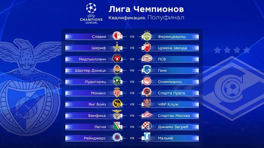 Квалификация Лиги Чемпионов. Полуфинал. Прогноз на ответные матчи 10-11 августа 2021
