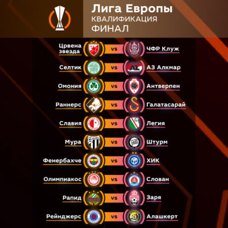 Квалификация Лиги Европы. Финал. Прогноз на первые матчи 18-20 августа 2021