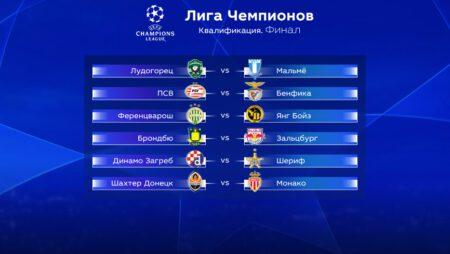 Квалификация Лиги Чемпионов. Финал. Прогноз на ответные матчи 25-26 августа 2021
