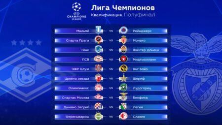 Квалификация Лиги Чемпионов. Полуфинал. Прогноз на первые матчи 3-4 августа 2021