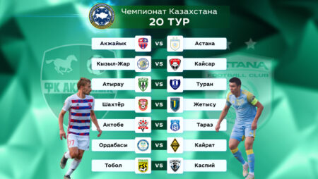 OLIMPBET-Чемпионат Казахстана. Прогноз на двадцатый тур