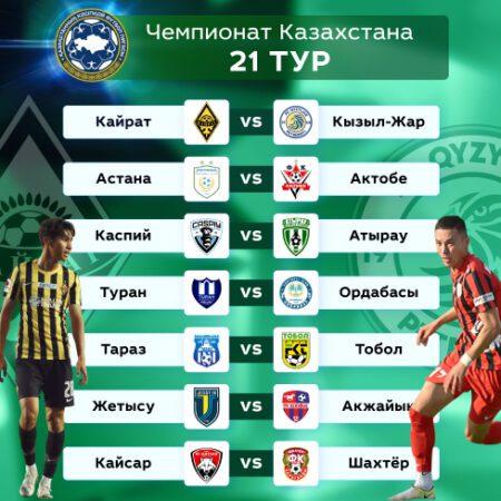 OLIMPBET-Чемпионат Казахстана. Прогноз на 21 тур