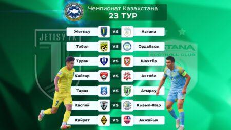 OLIMPBET-Чемпионат Казахстана. Прогноз на 23 тур