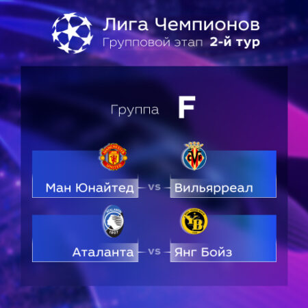 Лига Чемпионов. Прогноз на матчи второго тура. Группа F
