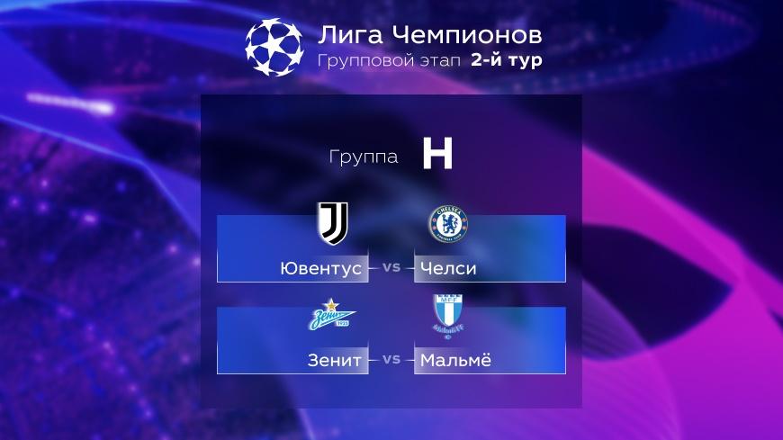 Лига Чемпионов. Прогноз на матчи второго тура. Группа Н