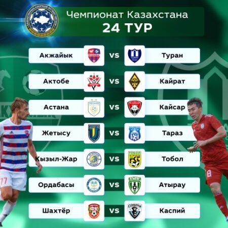 OLIMPBET-Чемпионат Казахстана. Прогноз на 24 тур