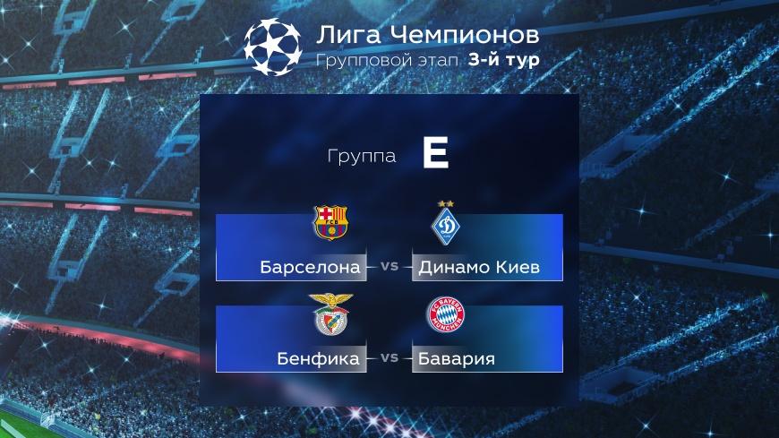 Лига Чемпионов. Прогноз на матчи третьего тура. Группа Е