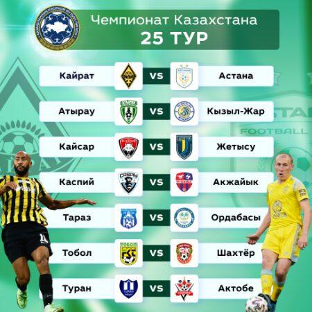 OLIMPBET-Чемпионат Казахстана. Прогноз на 25 тур